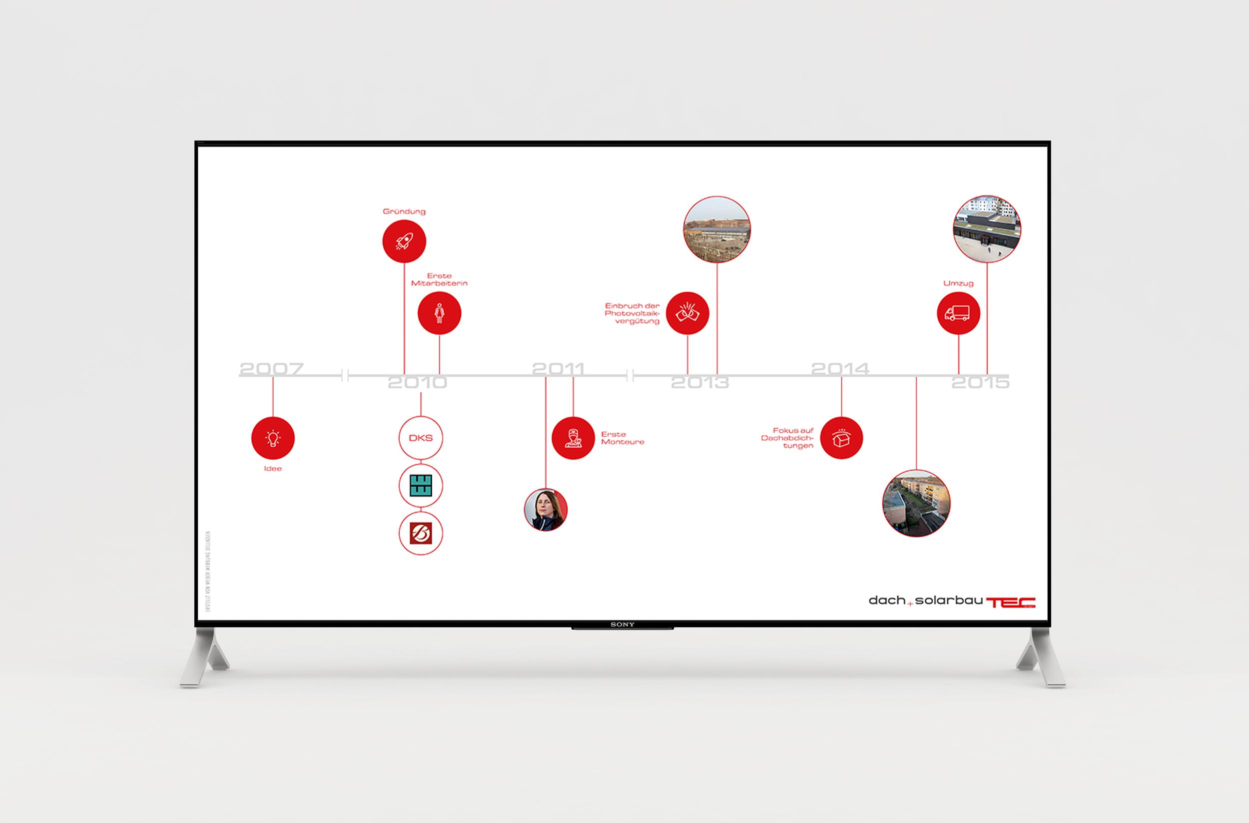Designed by Weber Werbung Delligsen: Präsentation zum 10jährigen Jubiläum von Dach+Solarbautech in Delligsen