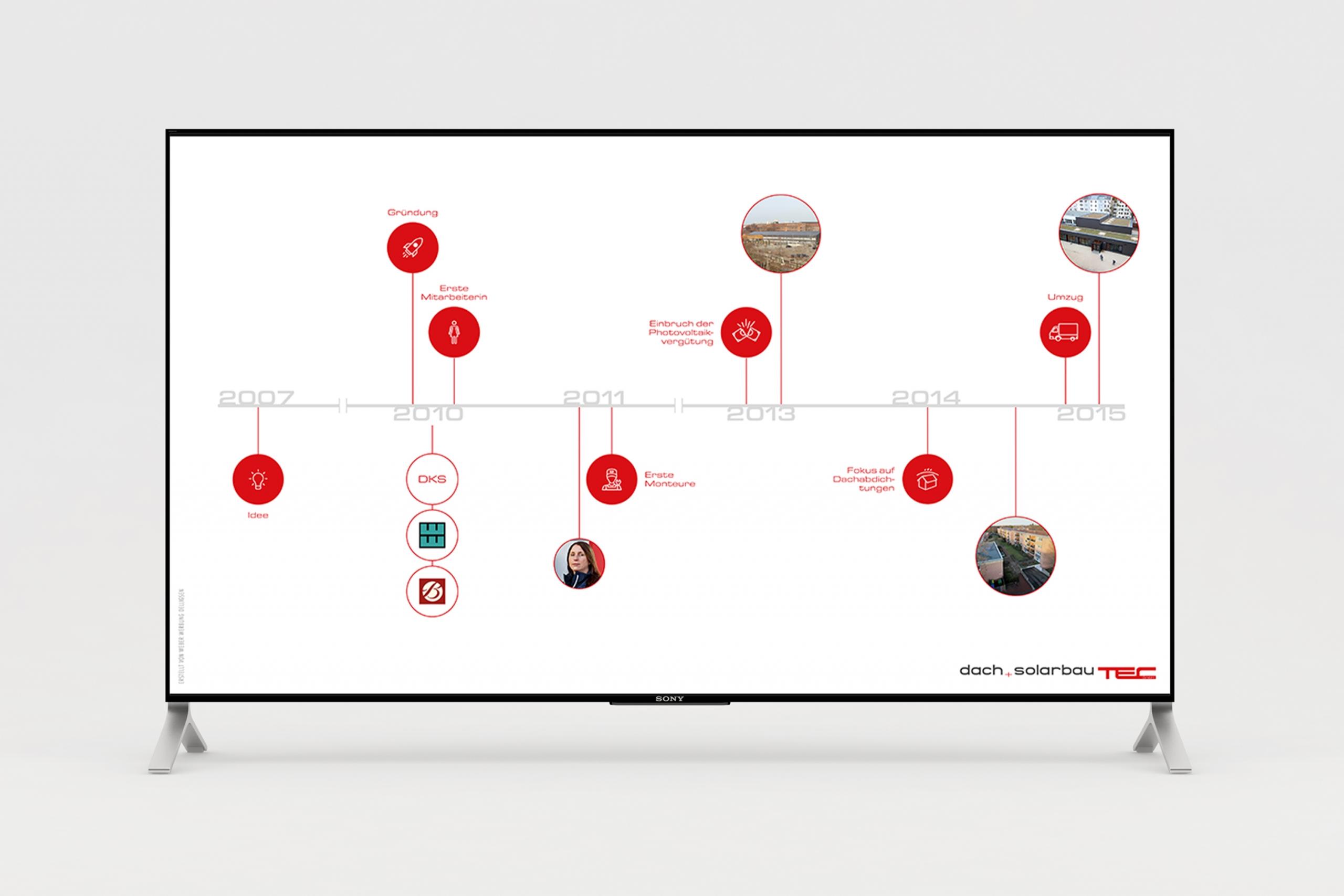 Design - Digitale Medien